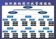 组织架构图行政管理模板.xlsx