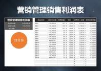 营销管理销售利润表.xlsx