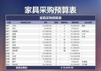 家具采购预算表.xlsx