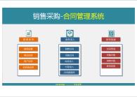 自动化合同管理系统.xlsm