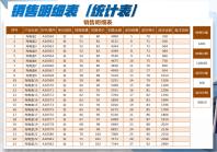销售明细表(统计表).xlsx