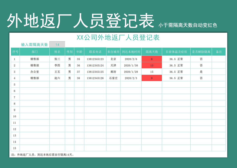 财务人员担保协议_设计师_PPT模板_列表_WPS稻壳儿官网网
