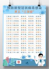 预防新型冠状病毒三字经.docx
