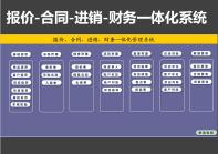 报价-合同-进销-财务一体化系统.xlsm