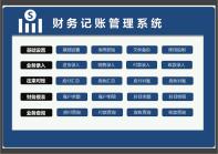 自动化财务记账管理系统.xlsm