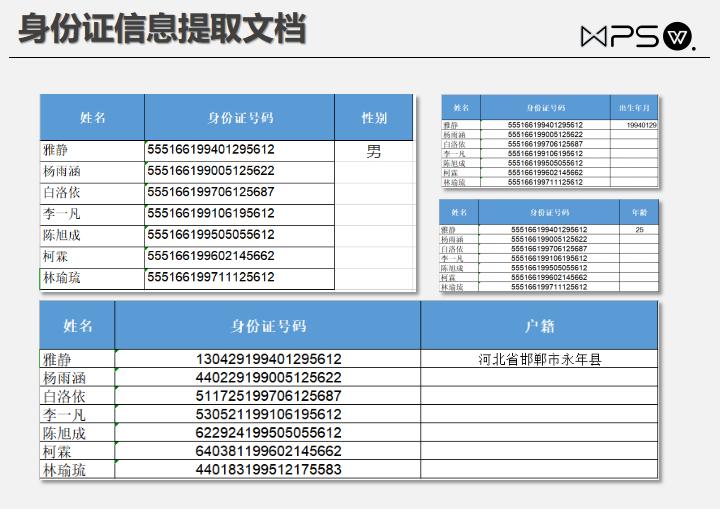 身份证信息提取文档.xlsx