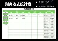 财务收支统计表(带公式统计).et