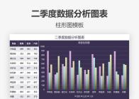 季度数据分析图表.xlsx
