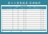 员工工资表-自动统计.xls