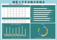销售上半年业绩分析图表.xls