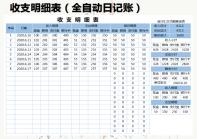 收支表(全自动化日记账).xlsx