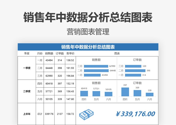 销售年中数据分析总结图表.xlsx