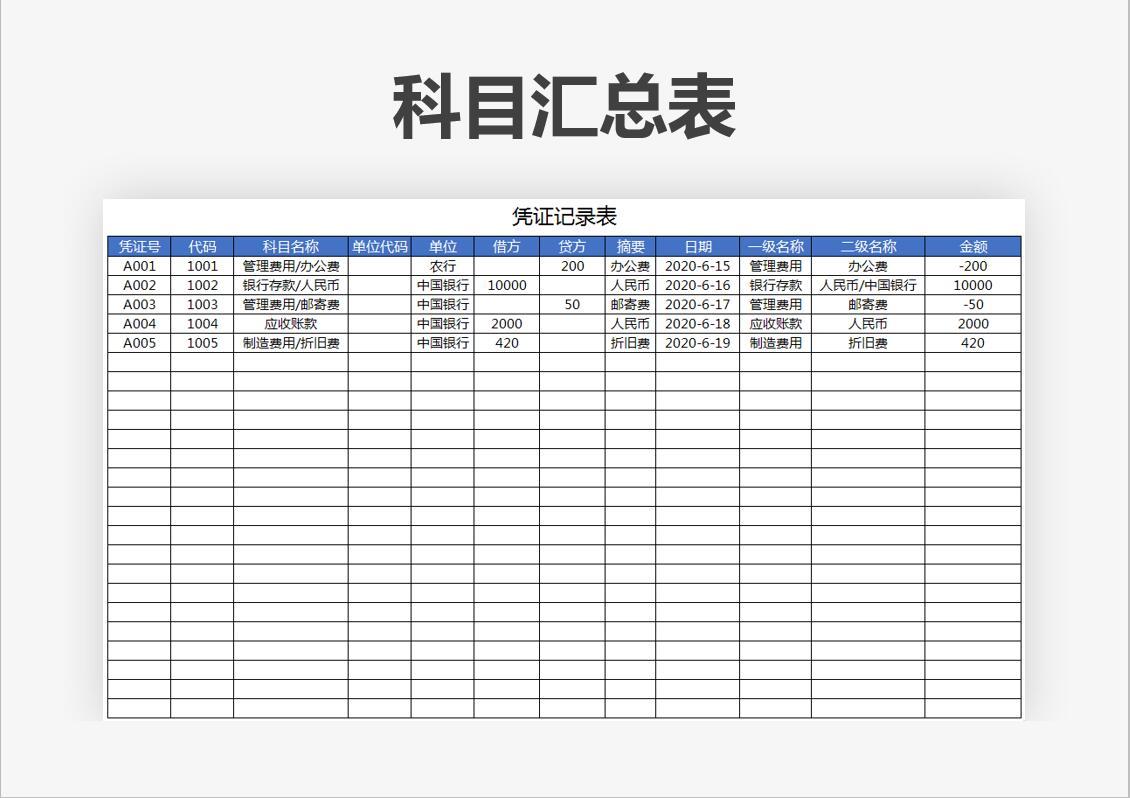财务管理-科目汇总表-自动统计.xlsx