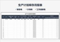 生产计划库存月报表.xlsx