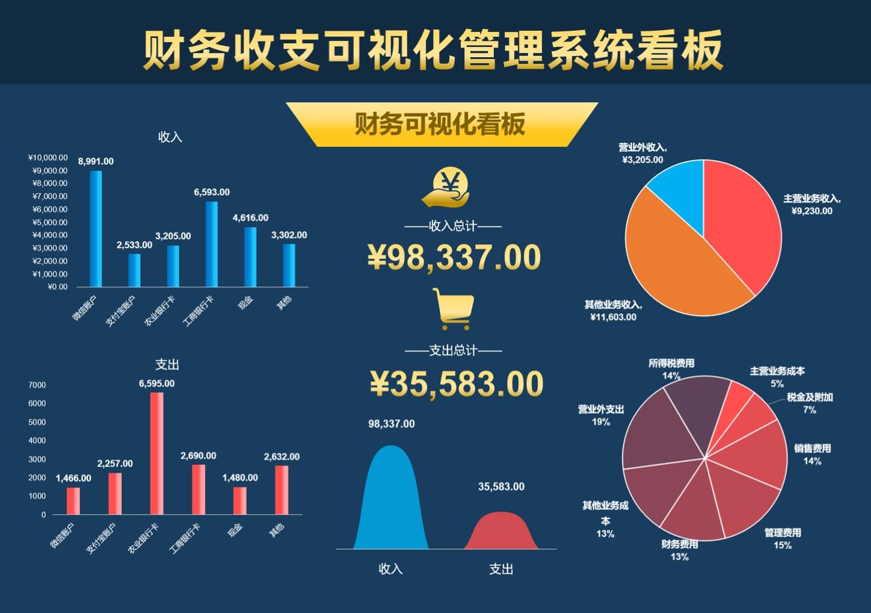 财务收支可视化管理系统看板.xlsx