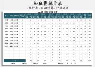 国庆加班统计表.xlsx