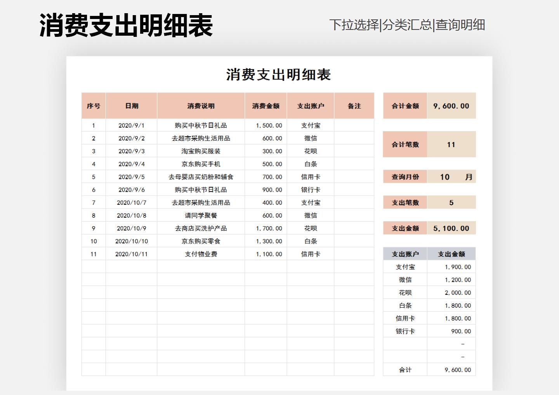 财务支出报表-消费支出表.xlsx