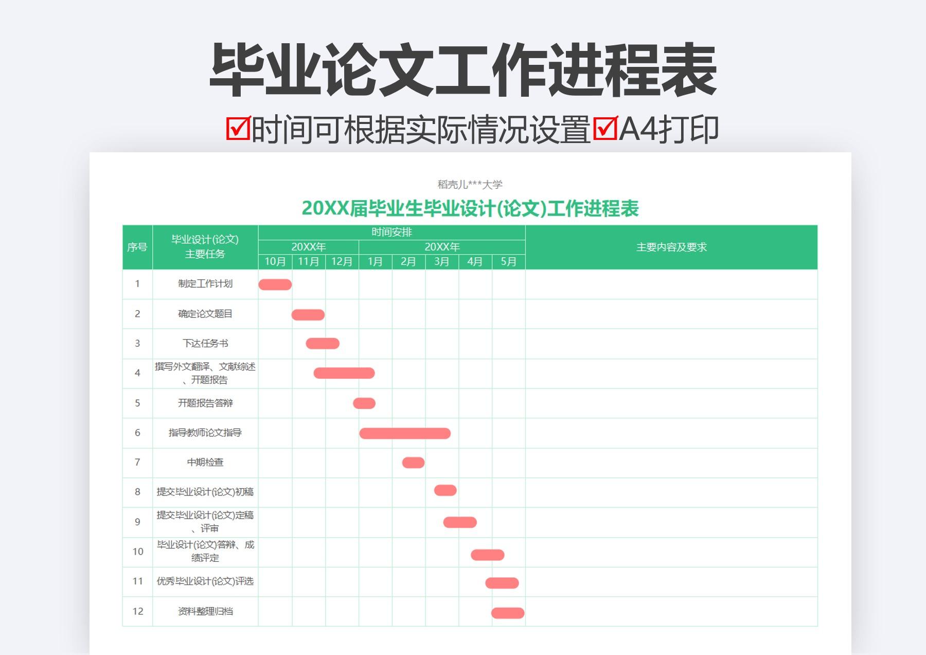 毕业设计(论文)进程表.xlsx