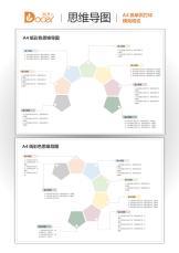 A4纸彩色思维导图.docx