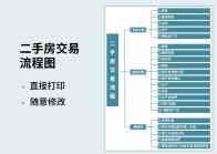 二手房交易流程图.xlsx