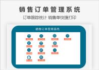 销售订单管理系统.xlsm