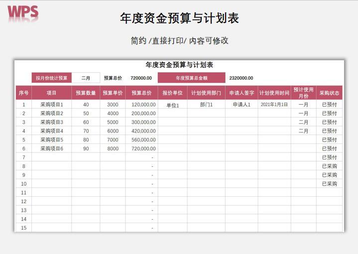 年度资金预算与计划表.xlsx