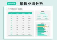 销售业绩数据分析表(全年销售报表).xlsx