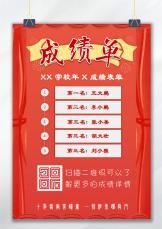 考试榜单成绩海报.docx