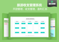 【免费试用】旅游收支管理系统-超级模板.xlsx