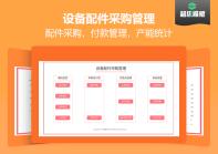 【免费试用】设备配件采购管理系统-超级模板.xlsx