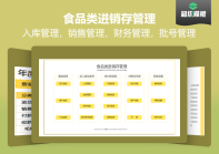 【免费试用】食品类进销存(批号管控)-超级模板.xlsx