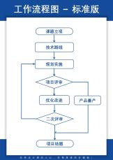 工作流程图.docx