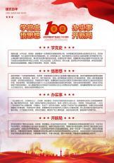 党史学习教育宣传建党100周年党史.docx