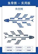 鱼骨图思维导图.docx