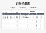 销售明细表(应收账款账龄分析).xlsx