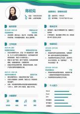 创意时尚个性应聘新媒体运营简历模板.docx