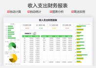 收入支出财务报表-可视化图表.xlsx