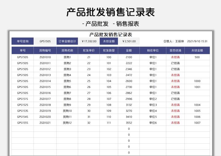 产品批发销售记录表.xlsx